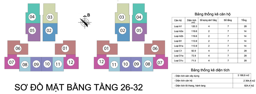 so-do-mat-bang-tang-26-32-goldsilk-complex